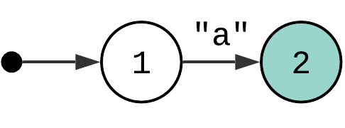 NFA diagram: match character
